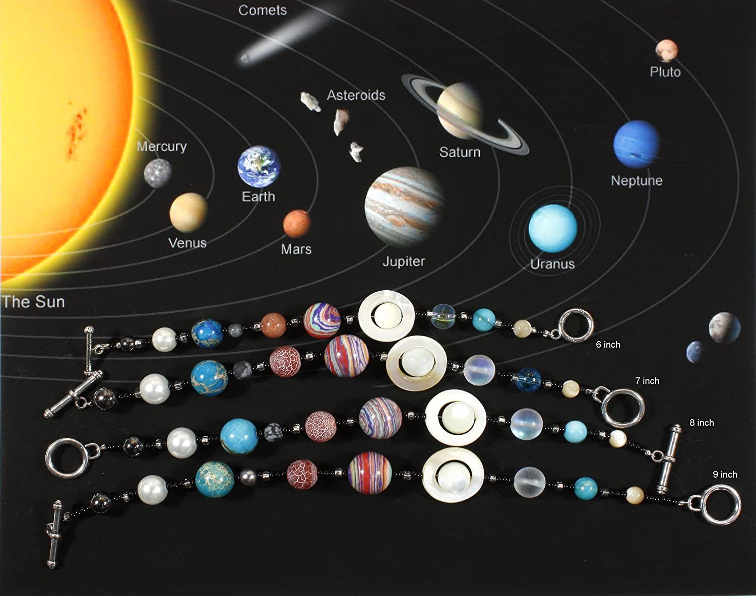 The Nine Planets Bracelet Solar System In Assorted Free Illustration Orbit Diagram Digital Stones 8 Inches Jewelry