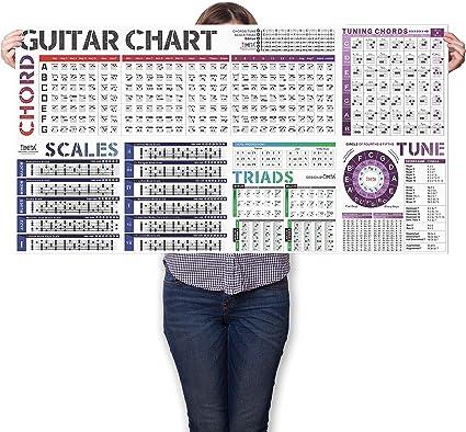Lesson Chart