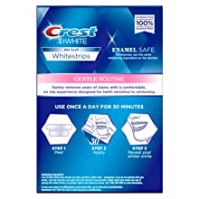 crest gentle routine strips
