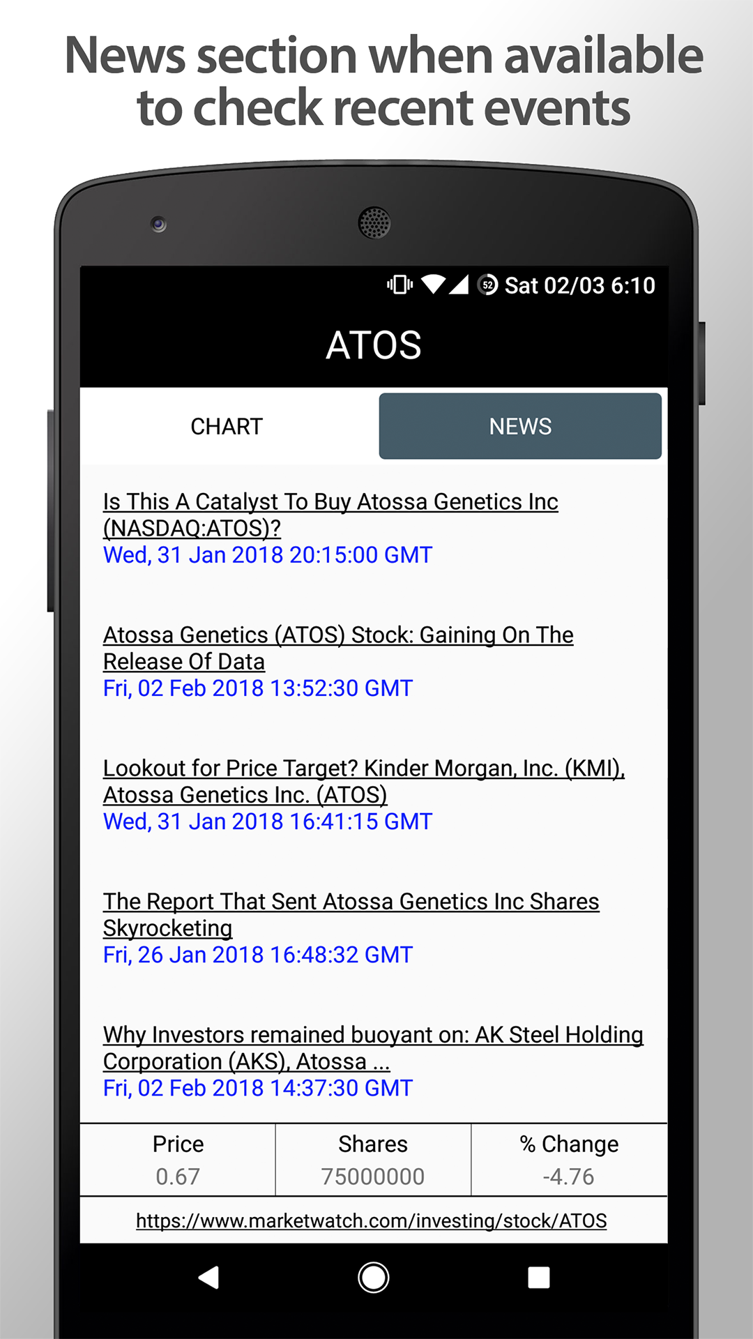 Amazon Ultimate Stock Scanner Pro Appstore For Android