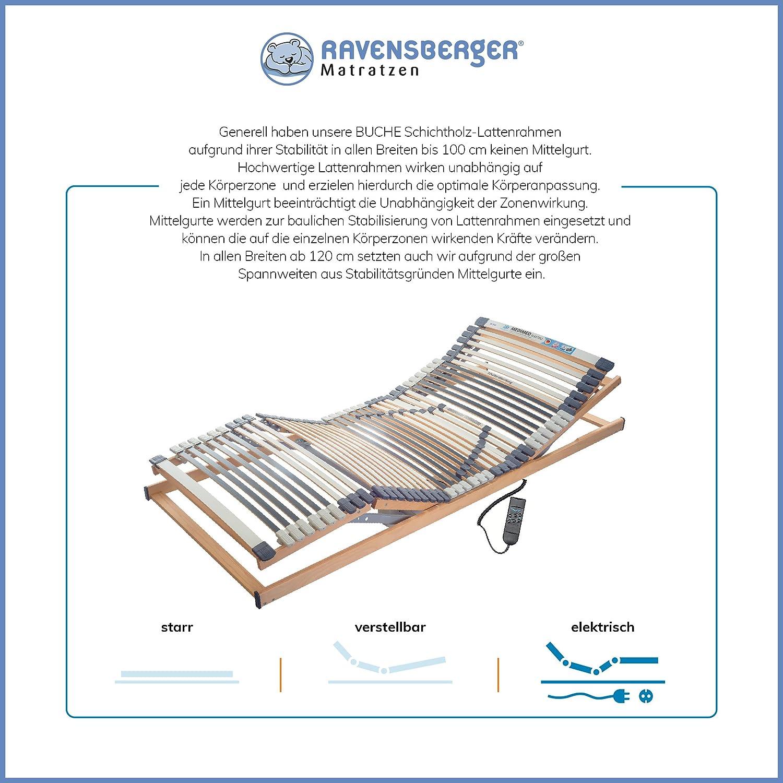 Ravensberger Matratzen Medimed Lattenrost | 7-Zonen-Buche ...