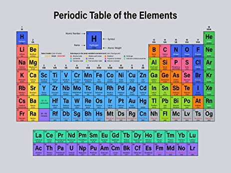 Amazon periodic table of elements poster 2017 updates periodic table of elements poster 2017 updates 18x24in science poster for the classroom photo urtaz Gallery