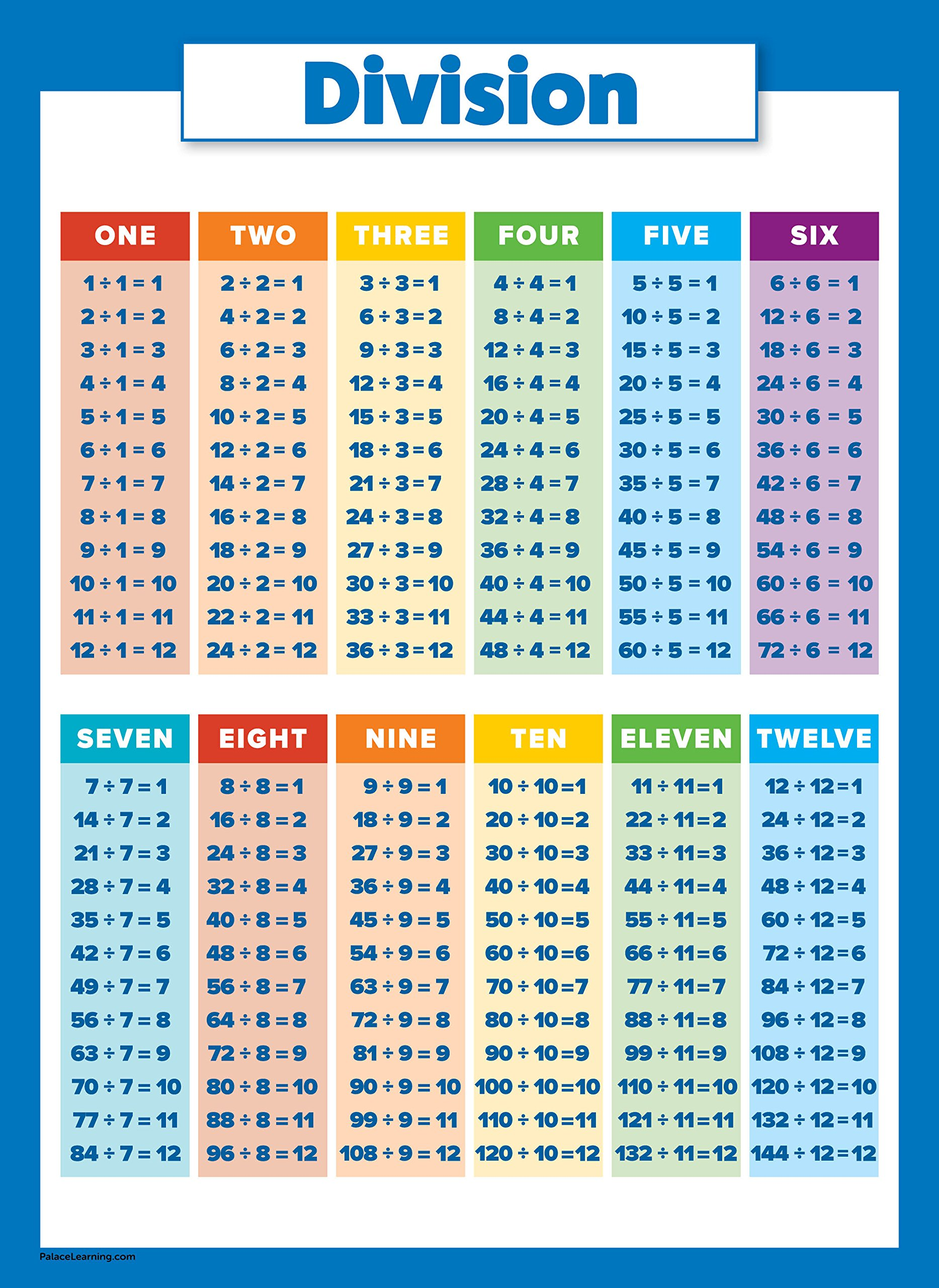 It's just a photo of Massif Division Tables Printable