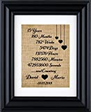 Personalized anniversary gift for 1st,5th,10th,20th,15th,25th,30th wedding anniversary, Wedding anniversary- Gift for him/ Gift for her, 15th anniversary gift (Frame not Included)-2X