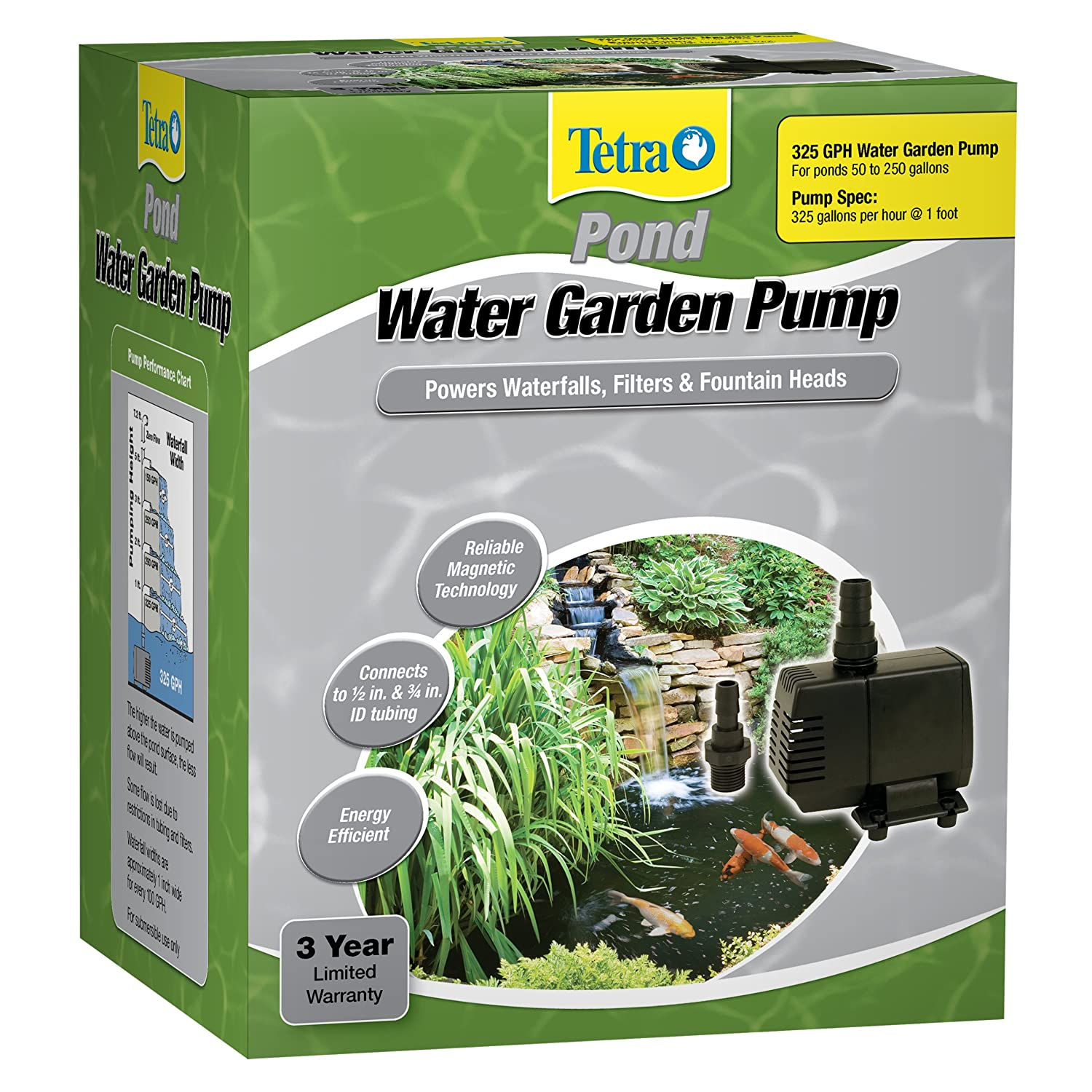 Amazoncom TetraPond Water Garden Pump 325 GPH Pet Supplies