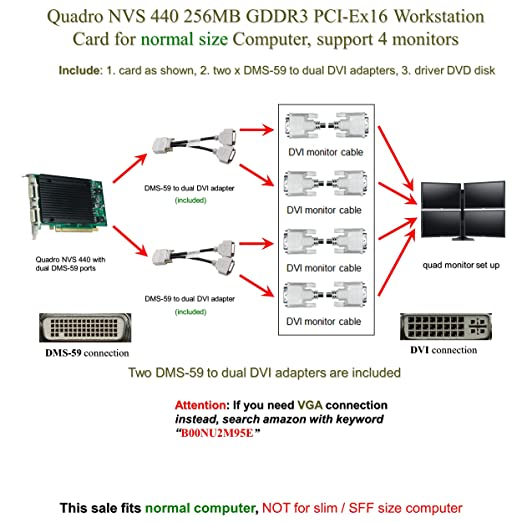 Amazon.com: Quadro NVS 440 256MB GDDR3 PCI-Ex16, Support 4-monitor ...