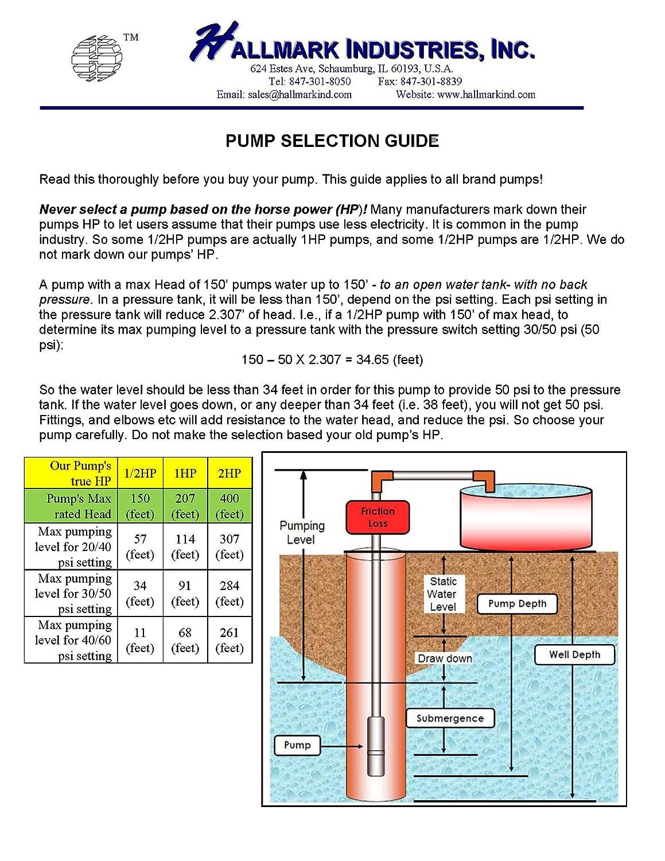 3 hp Deep Well Submersible 230VAC//60hz//1ph Stainless Steel Heavy Duty 35 Gpm Hallmark Industries MA0431X-18A-E Pump