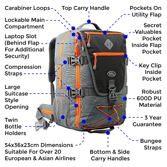 00dcf4c9400d Amazon.com | Cabin Max️ Equator 2.0 Flight Approved Backpack with Rain  cover, perfect hiking backpack and travel backpack - 22x14x9 compatible with  ...
