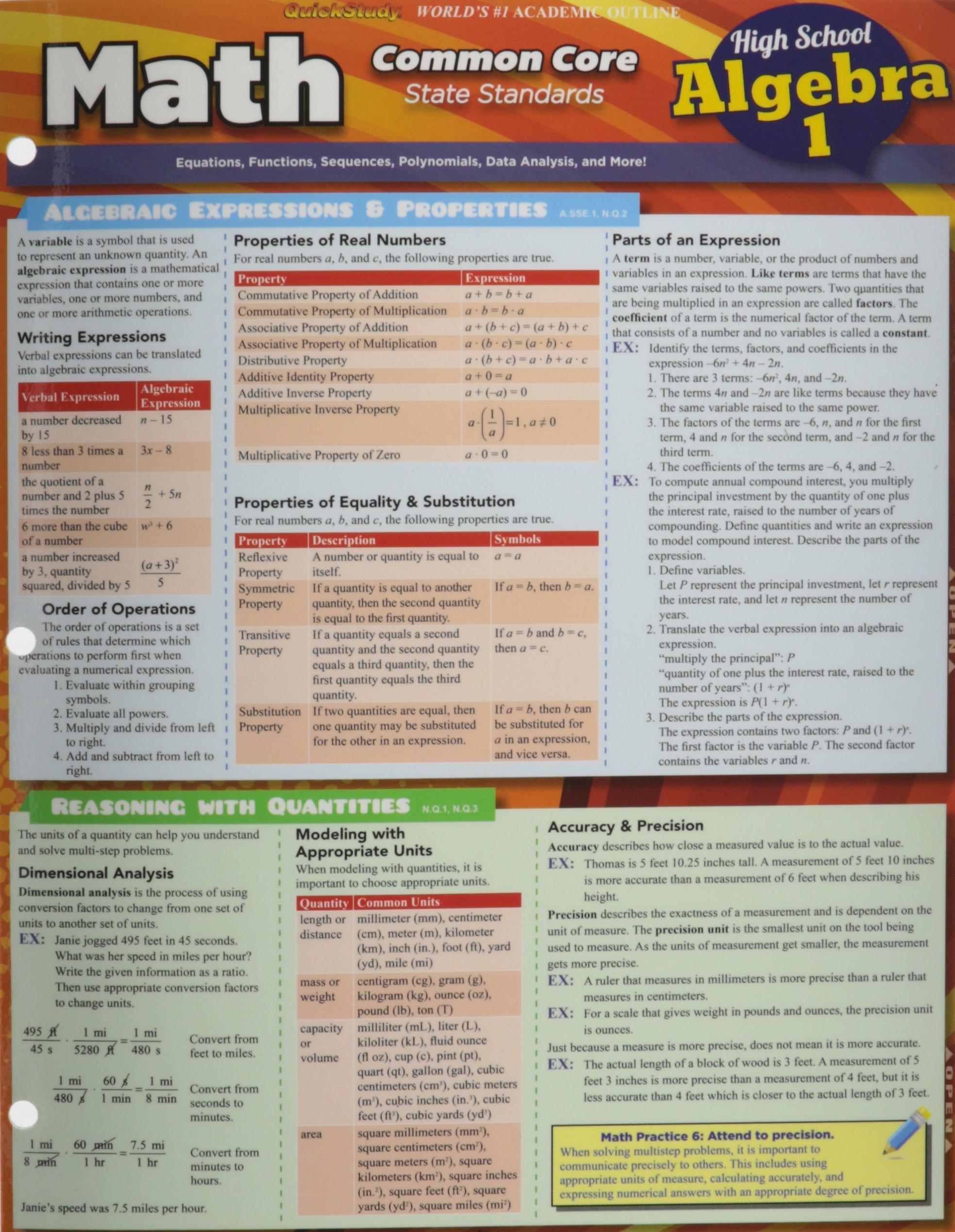 Math Common Core Algebra 1 9Th Grade: Inc. BarCharts: 9781423222934 ...