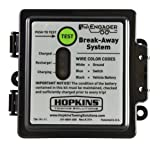 Hopkins 20119 Engager SM Break-Away System with