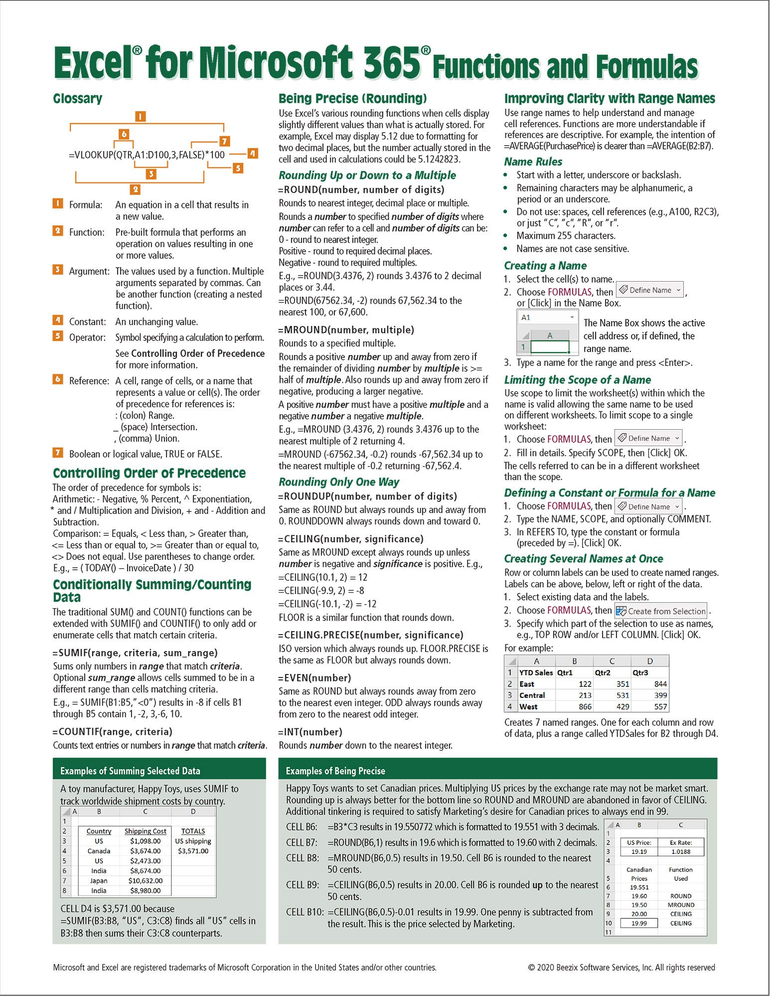 Microsoft Excel for Office 20 Functions & Formulas Quick ...