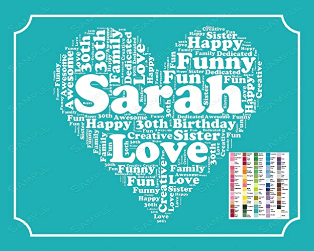 Amazon 30th Birthday Gifts Gift Ideas 30