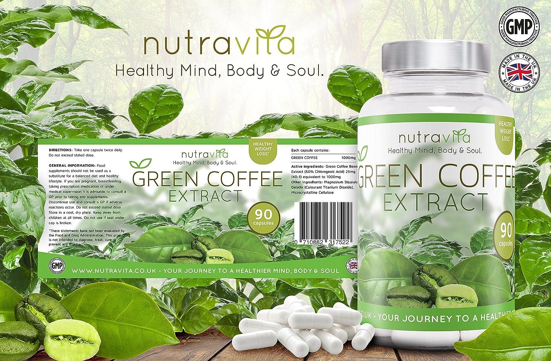 Green coffee 1000 bijwerkingen