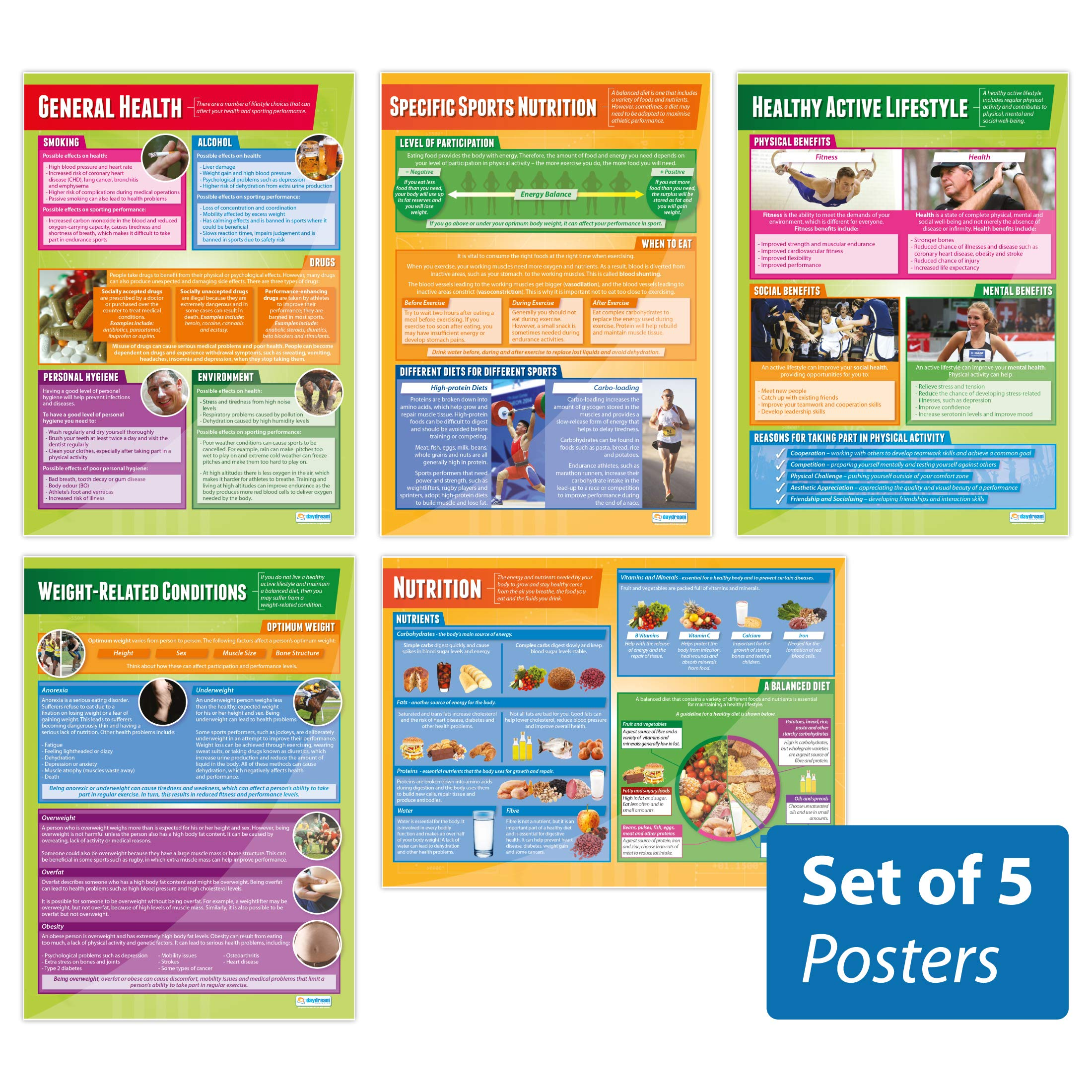 Health, Fitness and Well-Being Posters - Set of 5 | PE Posters | Gloss Paper Measuring 33'' x 23.5'' | Physical Education Charts for The Classroom | Education Charts by Daydream Education by Daydream Education