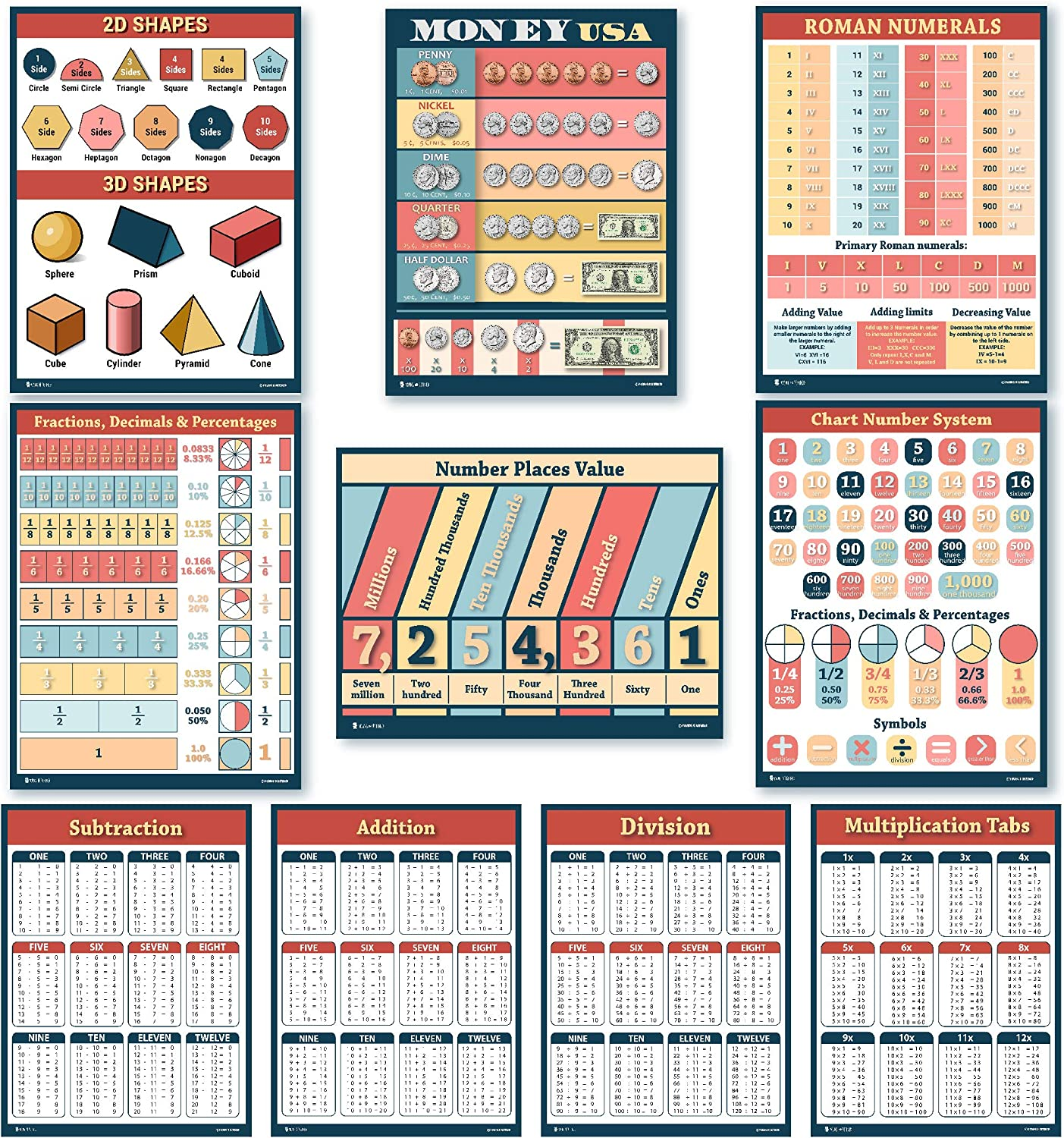 Math posters 10 educational classroom school kids charts (FIXED TYPOS version 2.0) Young N Refined (Glossy Paper 13x18)