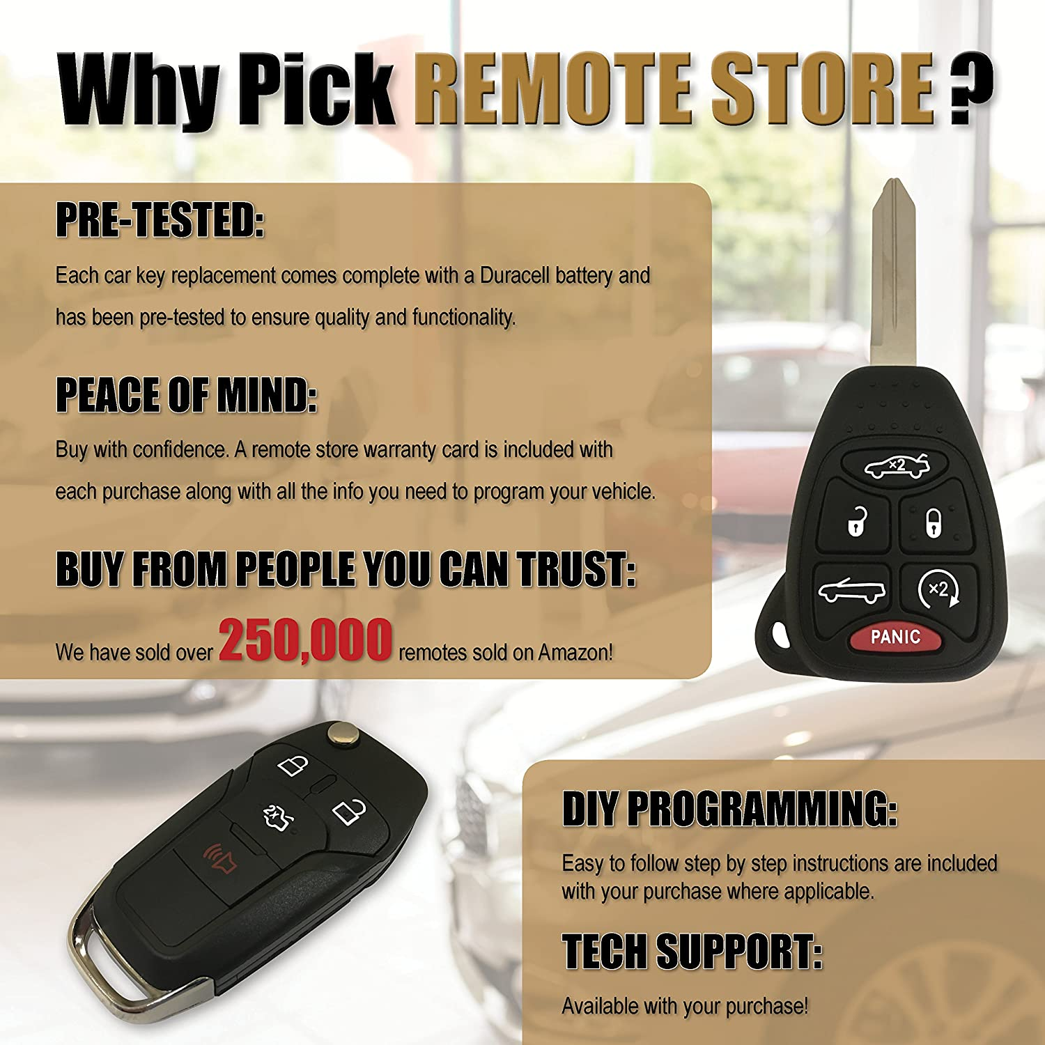 Amazon Remote Store New 3 Button Replacement Remote Case