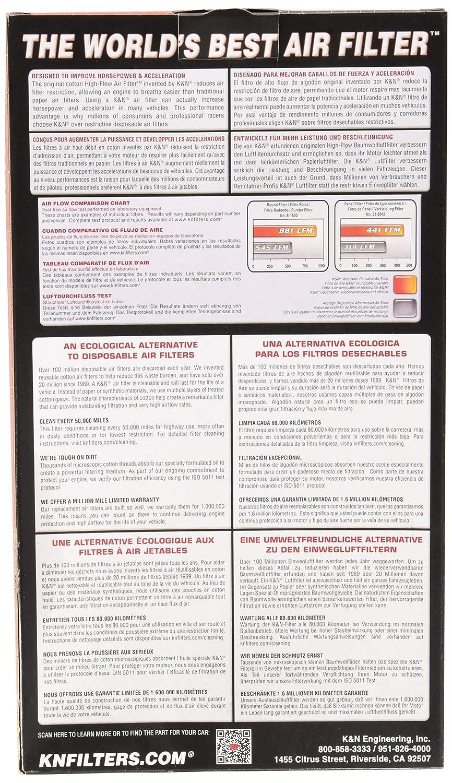 K&N YA-6004 Filtro de Aire para Yamaha FZ6/FZ6 FAZER 04-09: Amazon.es: Coche y moto