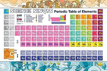 Amazon science ninjas periodic table of elements with new science ninjas periodic table of elements with new elements 24 x 36 urtaz Choice Image