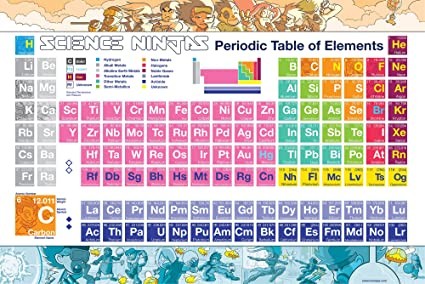Amazon science ninjas periodic table of elements with new science ninjas periodic table of elements with new elements 24 x 36 urtaz Choice Image