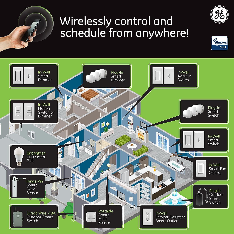 Ge Z Wave Wireless Smart Lighting Control 1000 Watt Dimmer For Switch Wiring Diagram Incandescent Halogen Bulbs