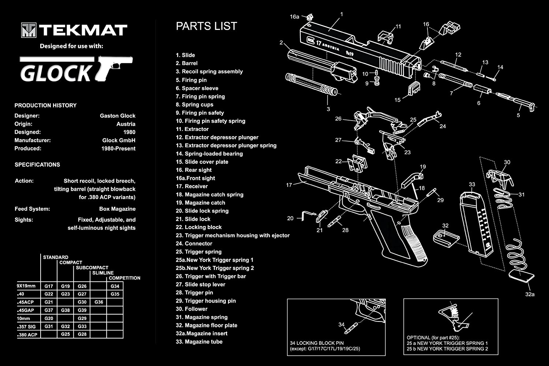Amazon.com : Ultimate Arms Gear Glock Pistol Handgun Gunsmith ...