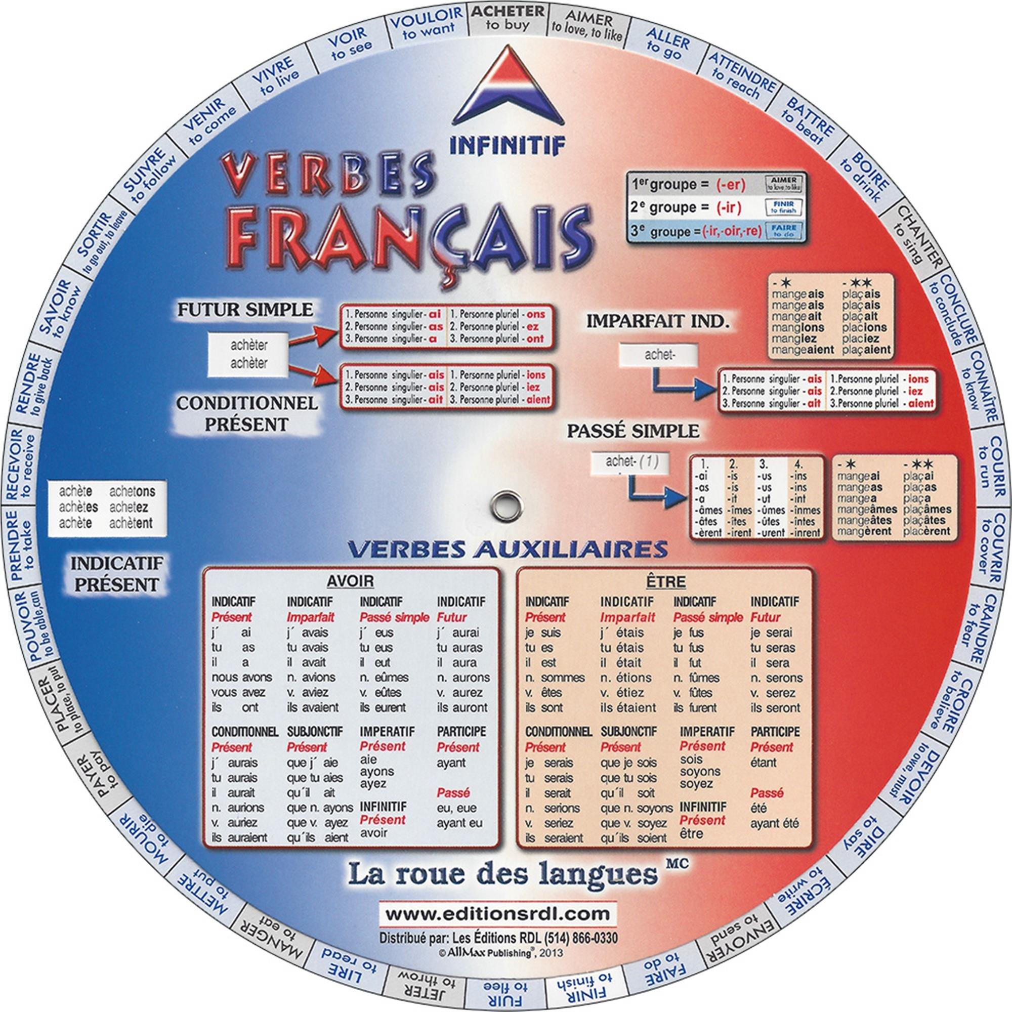 La Roue Des Verbes Francais Avec Traduction En Anglais Collectif 9780973648416 Books Amazon Ca