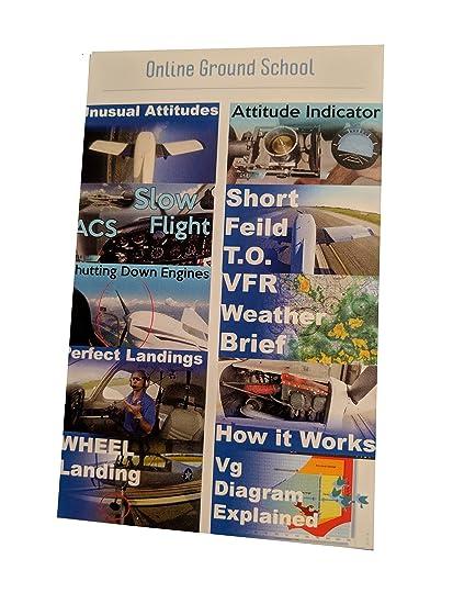 Amazoncom Private Pilot Ground School Home Audio Theater