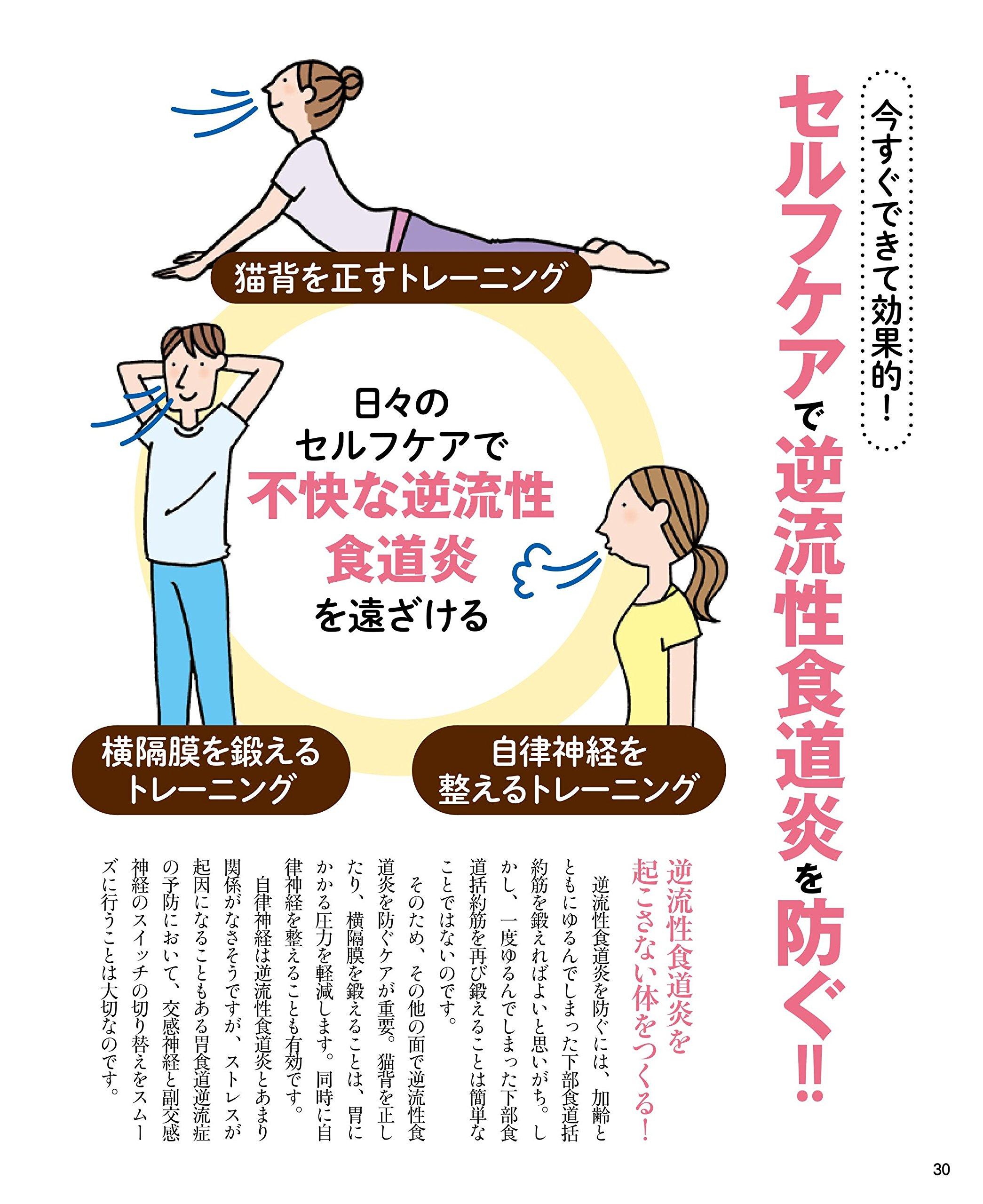 炎 運動 性 食道 逆流