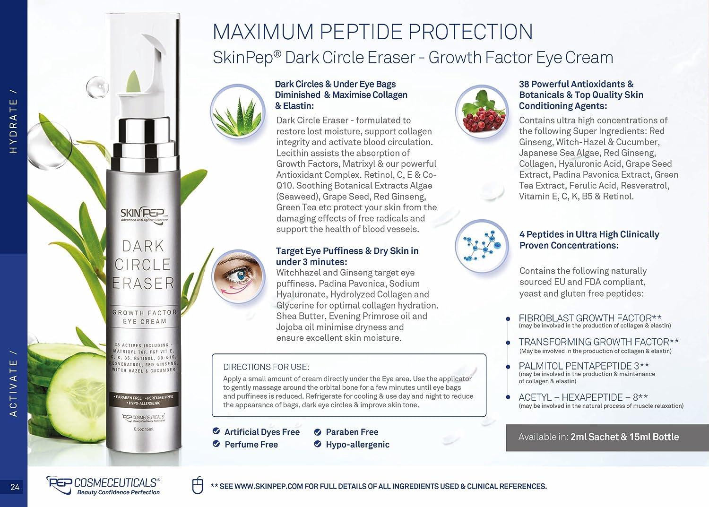 SkinPep - Eliminador de ojeras - Crema para ojos con factor de crecimiento + ácido hialurónico + colágeno + retinol + vitamina C - SkinPep es la mejor ...