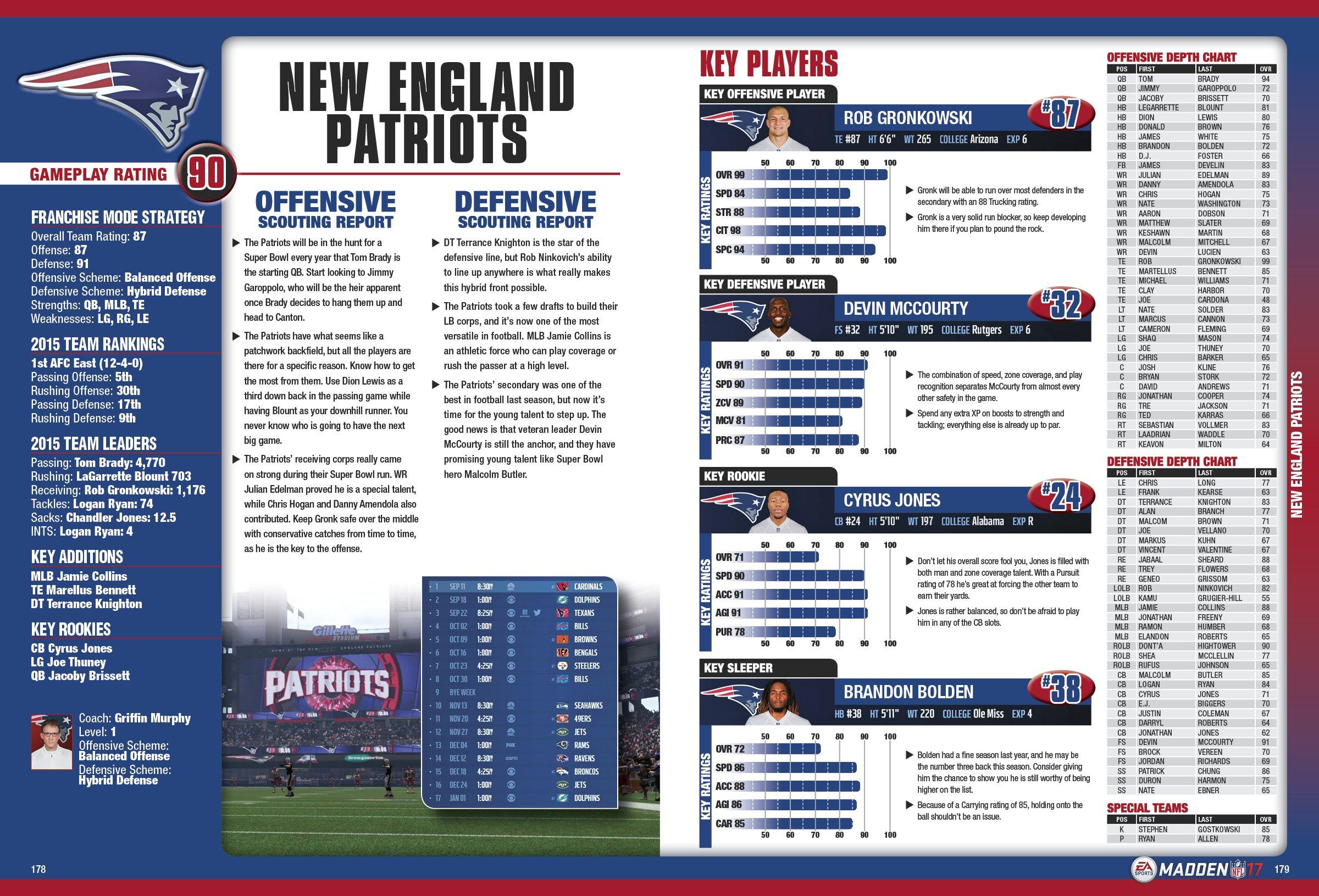 Madden NFL 17: Prima Official Guide: Daniel Herrera: 9780744017502:  Amazon.com: Books