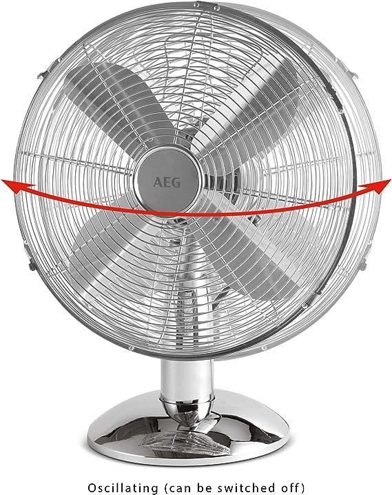 AEG VL 5525 - Ventilador metálico: Amazon.es: Hogar