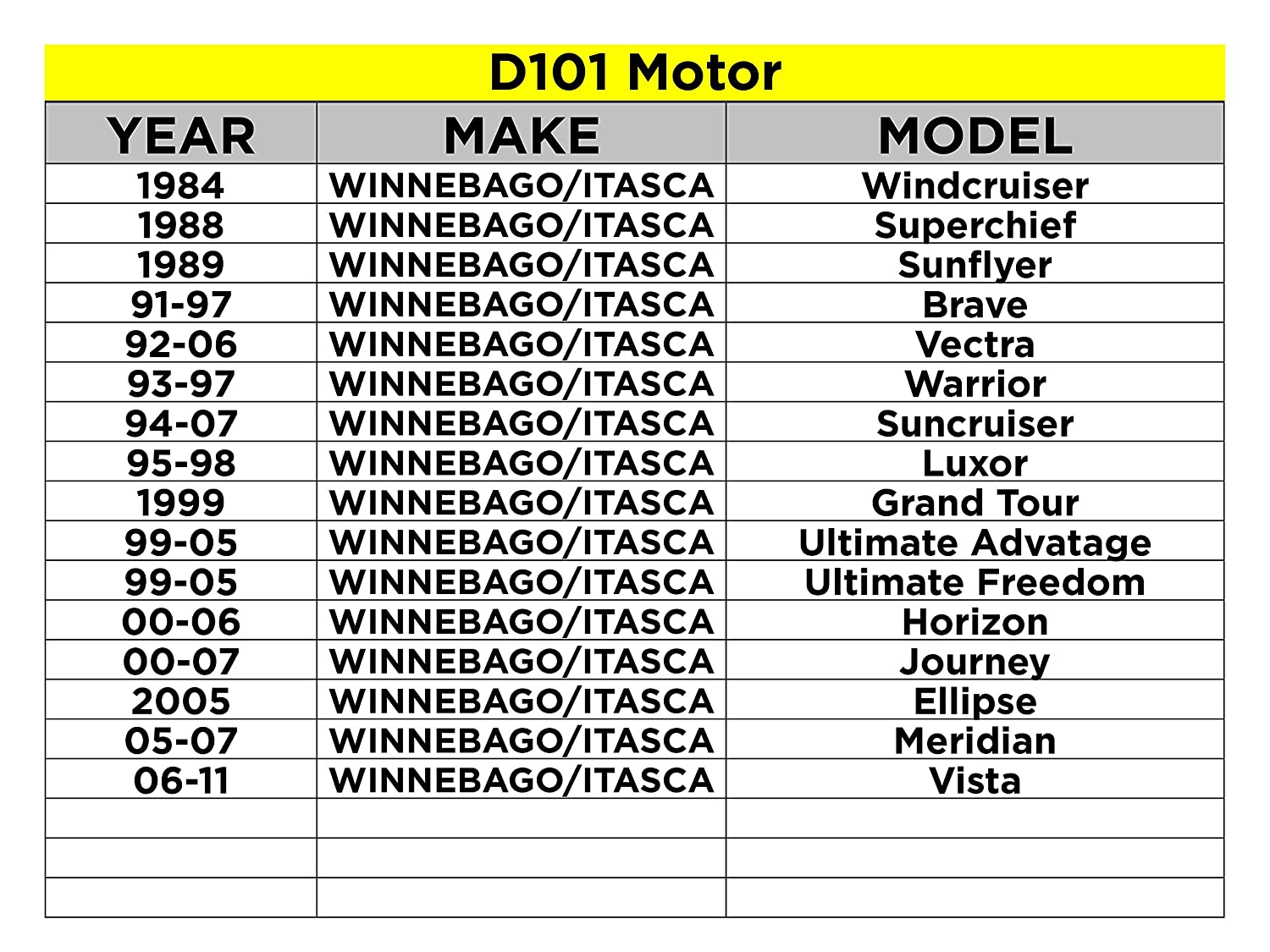 H131 Wexco Wiper Motor Wiring Diagram | Schematic Diagram on wiper motor power supply, wiper motor parts, 2005 bobcat s185 windshield wioer motor diagram, wiper motor toyota, briggs and stratton electrical diagram, wiper motor cover, ford wiper motor diagram, wiper switch diagram, wiper washer motor, wwf wiper motor diagram, windshield wiper motor diagram, circuit diagram, solenoid switch diagram, vacuum wipers diagram, gm wiper motor diagram, wiper motor cable, wiper motor relay diagram, wiper wiring hi-low, wiper motor wire, front bumper assembly diagram,