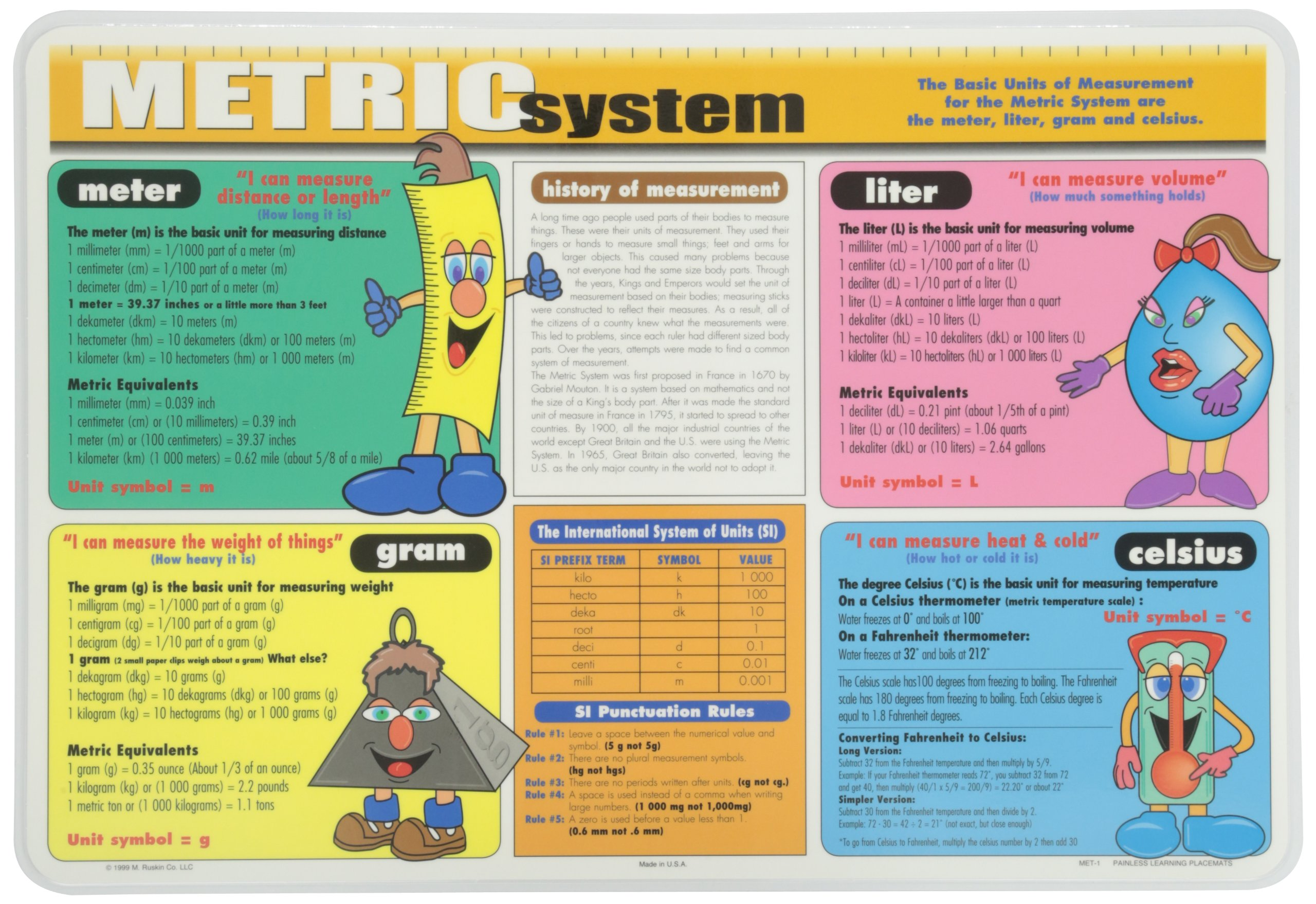 Painless Learning Metric System Placemat