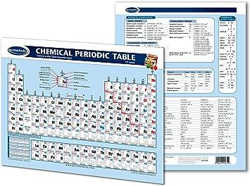 Tableau Des Produits Chimiques Tableau Periodique Des Elements Lamine Chart Chimie Guide De Reference Rapide Par Permacharts Amazon Ca Fournitures Pour Le Bureau