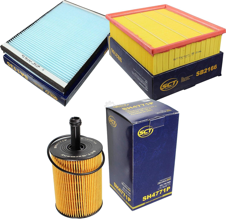 Inspektionspaket Filtersatz von SCT Germany,TOPRAN,Filteristen