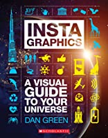 Instagraphics: A Visual Guide To Your