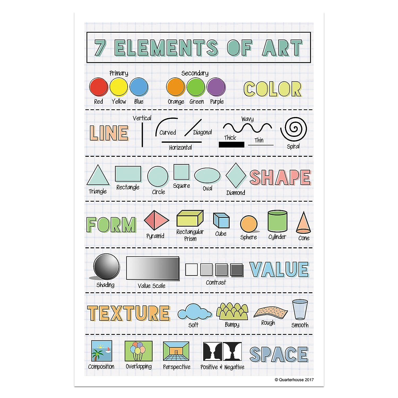 amazon com elements of art principles of design classroom variety
