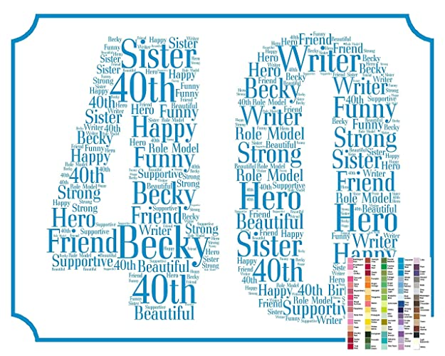 40th Birthday Gifts Gift Ideas 40 Birthdays Decoration Banner Sign Keepsake Personalized For Her Him