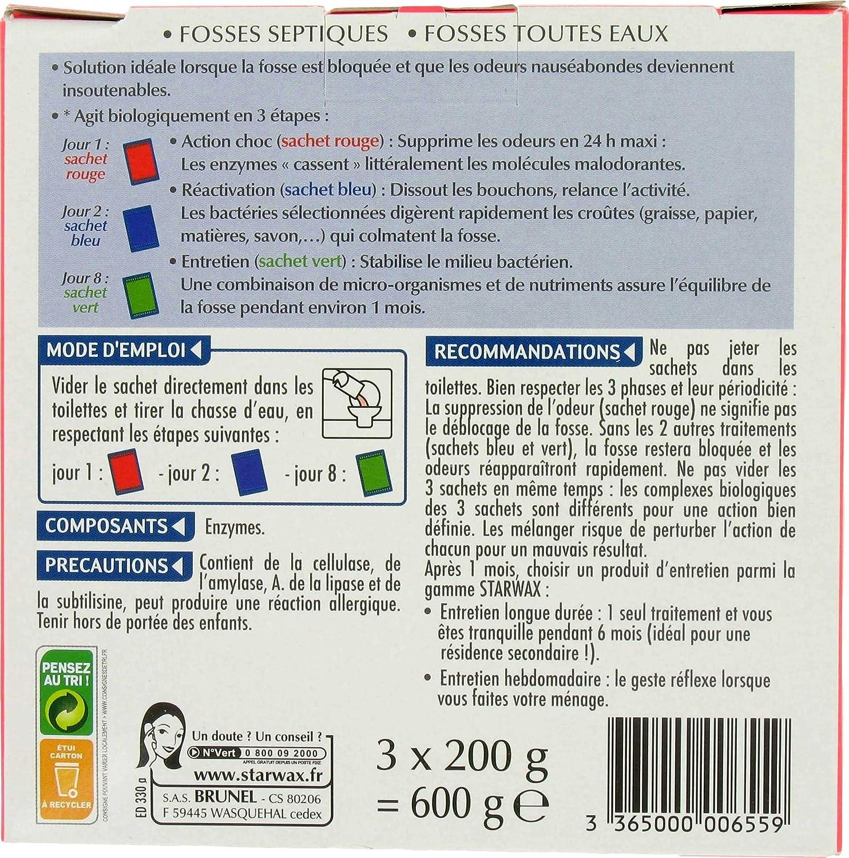 Fosse septique entretien guide pratique sur luentretien - Fosse septique entretien ...