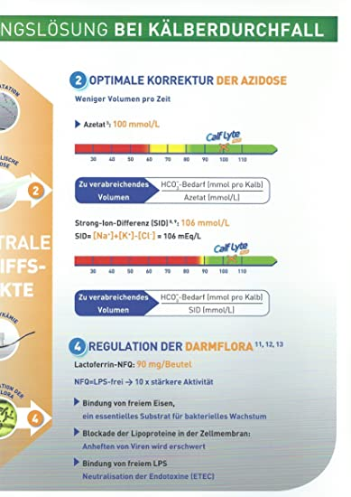 Vetoquinol - Calf Lyte Plus Electrolytes 90 Gm x Size: 24 Sachets ...