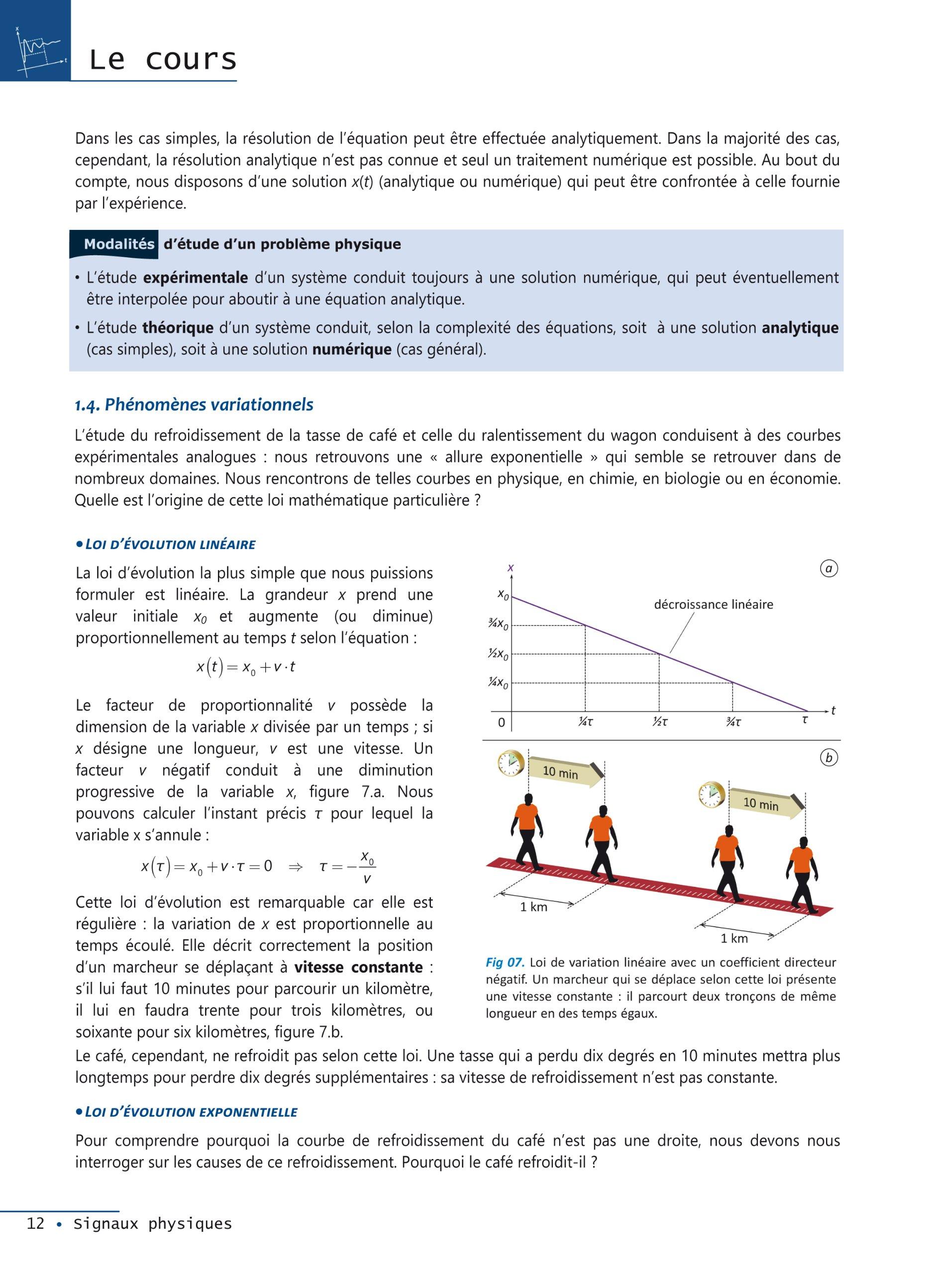 Supermanuel de physique : Tout-en-un MPSI-PCSI-PTSI: Amazon.co.uk: Jérôme  Majou, Stéphane Komilikis: 9782749532189: Books