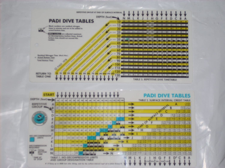 PADI Dive Tables