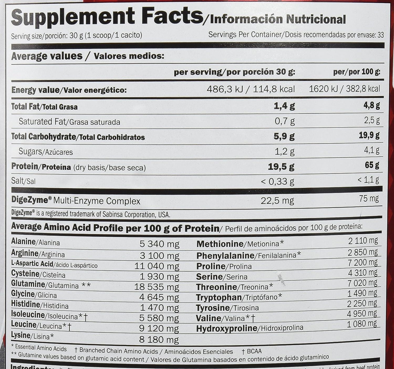 Hormonas y enzimas digestivas