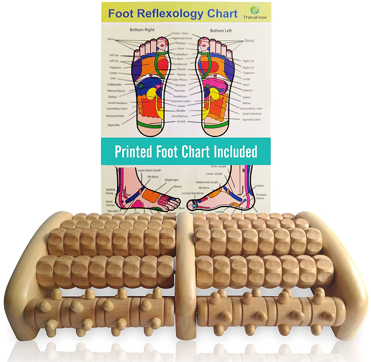 TheraFlow Large Dual Foot Massager Roller - Plantar Fasciitis, Heel, Arch Pain Relief -Enhanced Model 2018- Laminated Foot Chart & Detailed Instructions Included - Stress Relief, Relaxation Gift