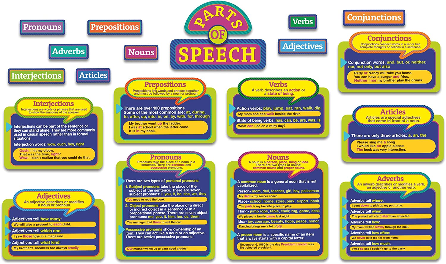 Eureka Parts of Speech Educational Bulletin Board Set and Classroom Decorations for Teachers, 22pcs