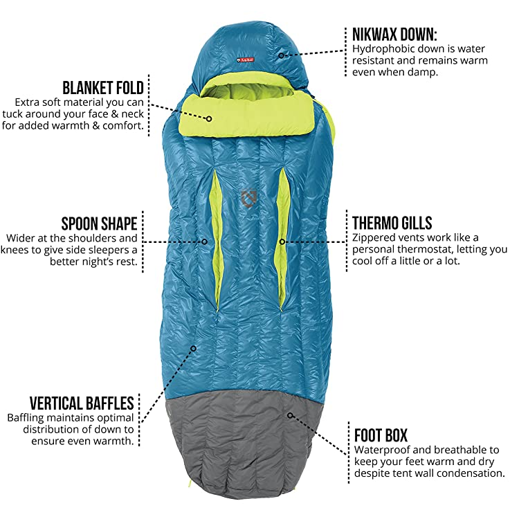 Backpacking is better after a great night's rest; 650 fill power Nikwax Hydrophobic Down is feather-light and toasty warm even when damp