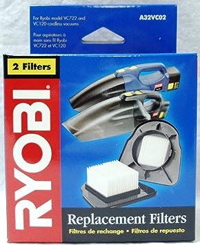 RHVF Filtre pour Ryobi R18HVF-0 R18HV-0