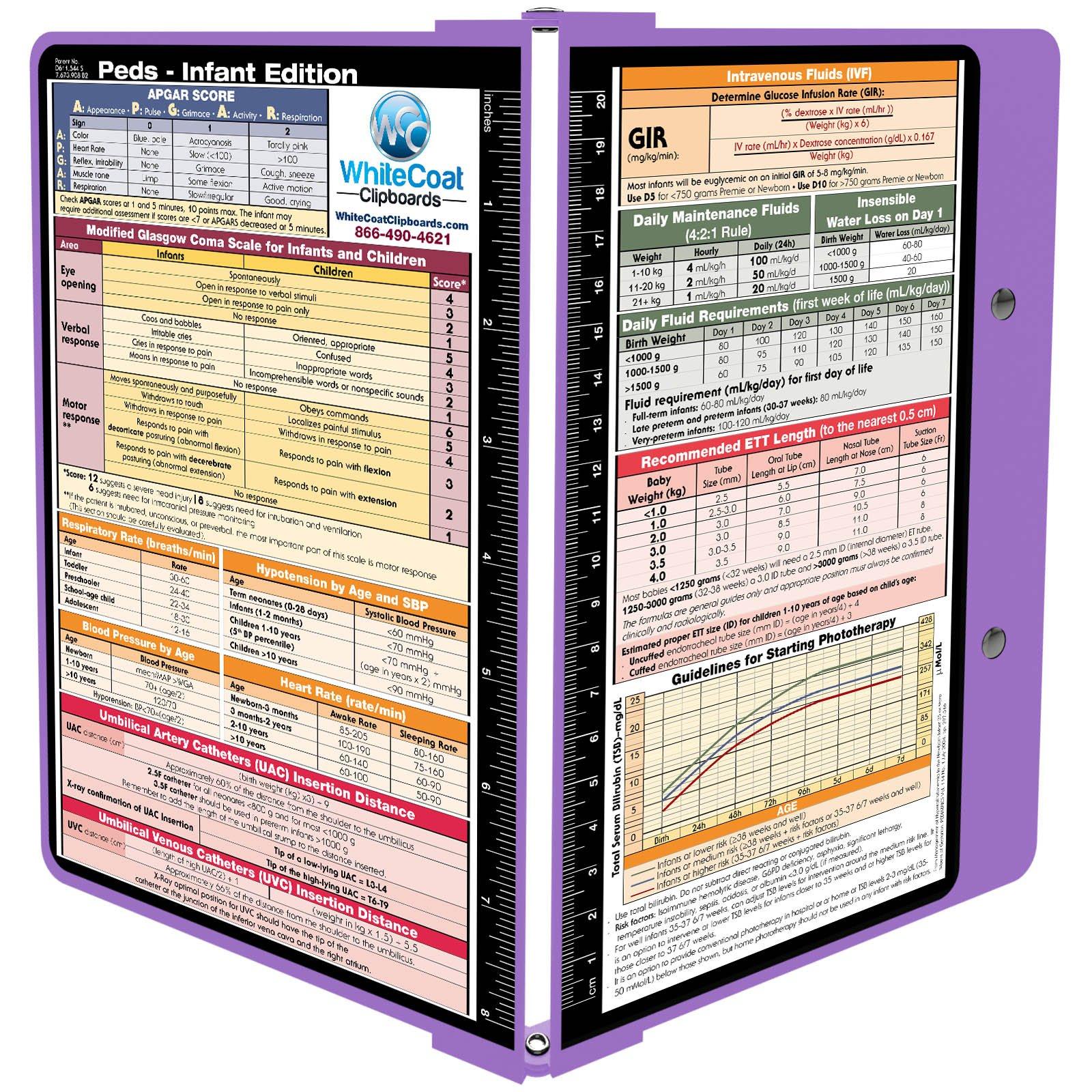 Whitecoat Clipboard- Lilac - Pediatric Edition by WhiteCoat Clipboard
