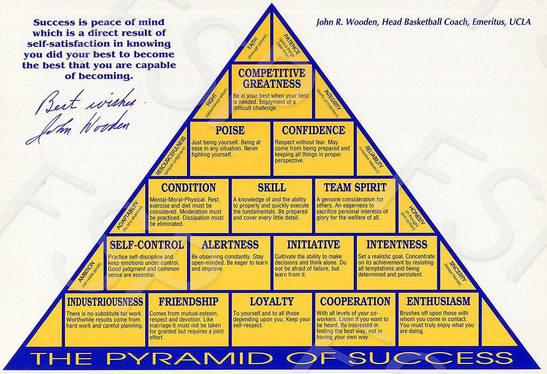 ジョンサイン木製レプリカポスター印刷 – B07CN1HF3B – UCLA – – ピラミッドの成功 B07CN1HF3B, HONEY SPOON ハニースプーン:6182c531 --- hanjindnb.su