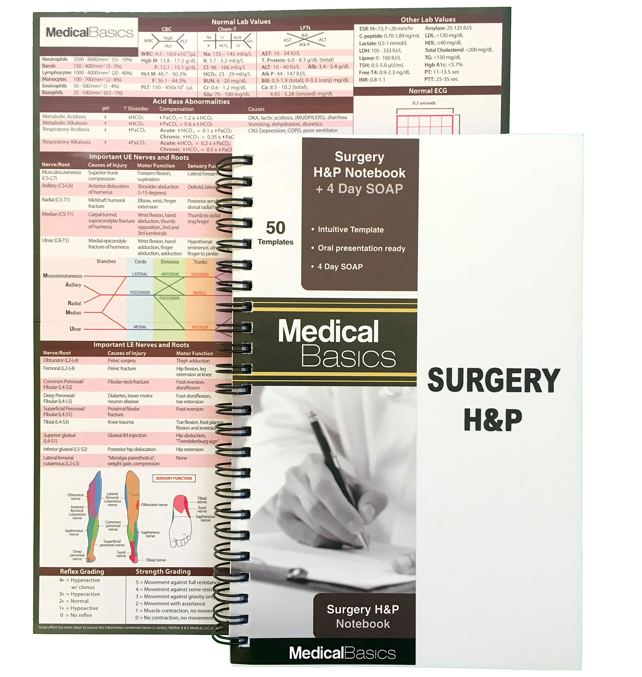 Surgery H&P Notebook with 4 Day SOAP - Medical History and Physical Notebook, 50 Medical templates with Perforations by Medical Basics